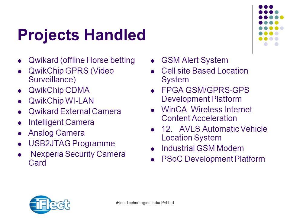 iFlect Technologies India Pvt Ltd Projects Handled Qwikard (offline Horse betting QwikChip GPRS (Video Surveillance) QwikChip CDMA QwikChip WI-LAN Qwi