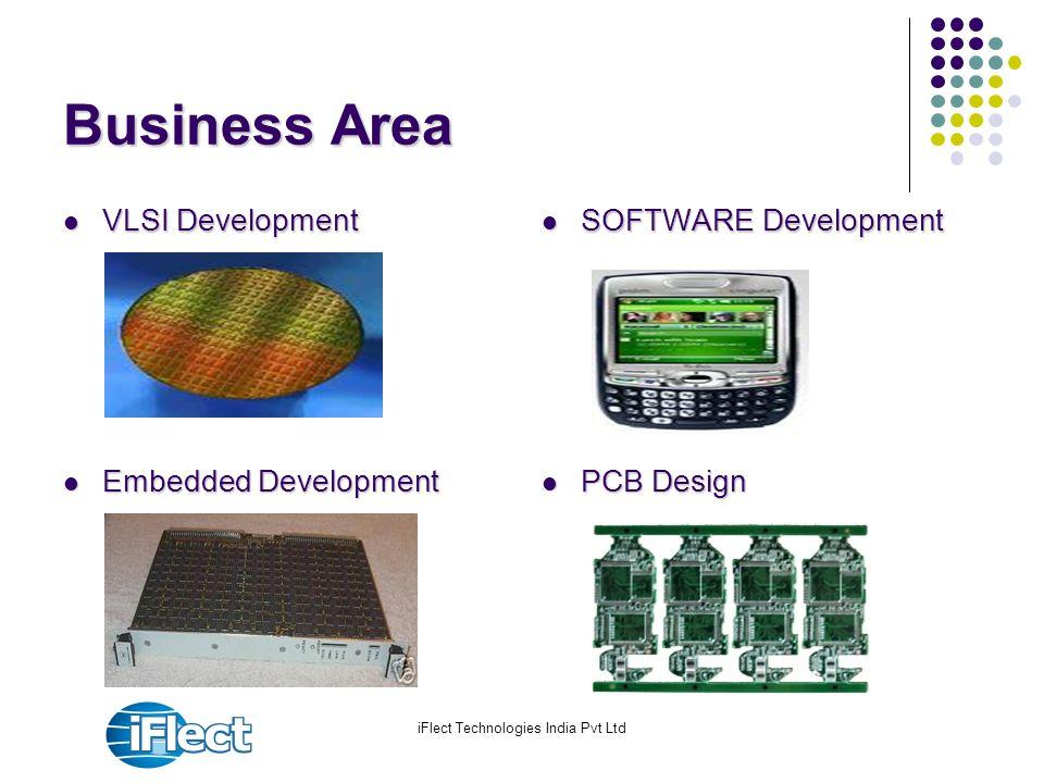 iFlect Technologies India Pvt Ltd Business Area VLSI Development VLSI Development SOFTWARE Development SOFTWARE Development Embedded Development Embed