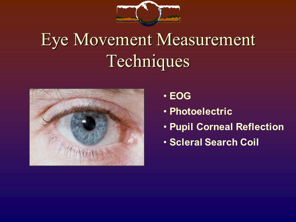 Eye Movement Measurement Techniques EOG Photoelectric Pupil Corneal Reflection Scleral Search Coil