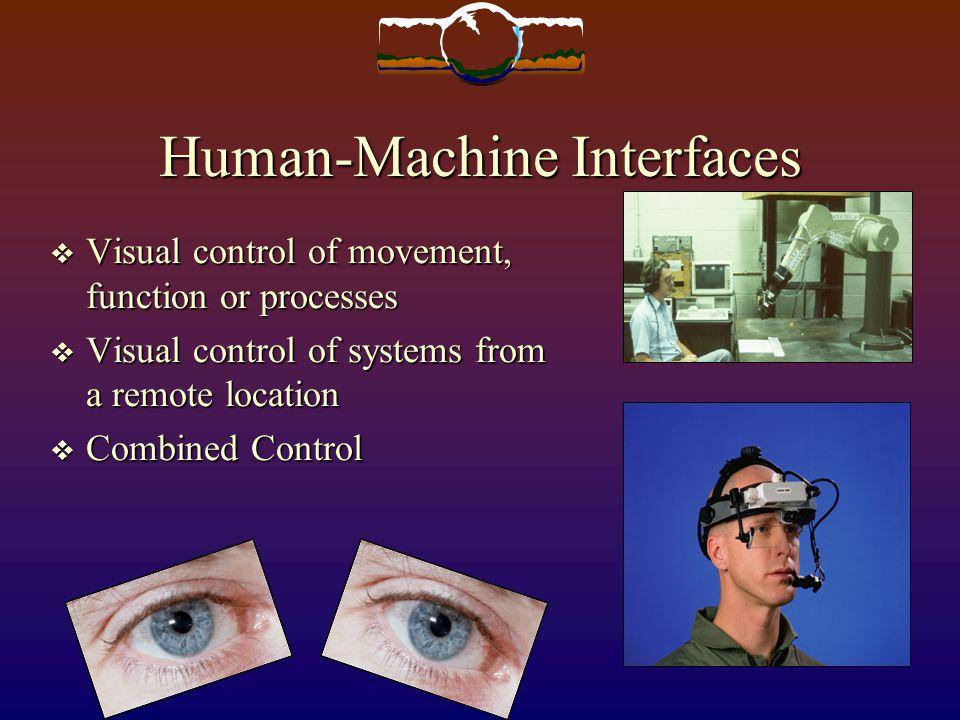 Human-Machine Interfaces Visual control of movement, function or processes Visual control of movement, function or processes Visual control of systems