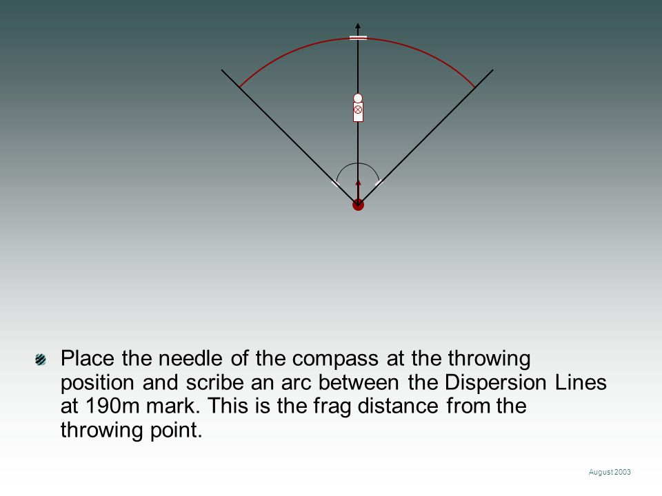 August 2003 Place the needle of the compass at the throwing position and scribe an arc between the Dispersion Lines at 190m mark. This is the frag dis