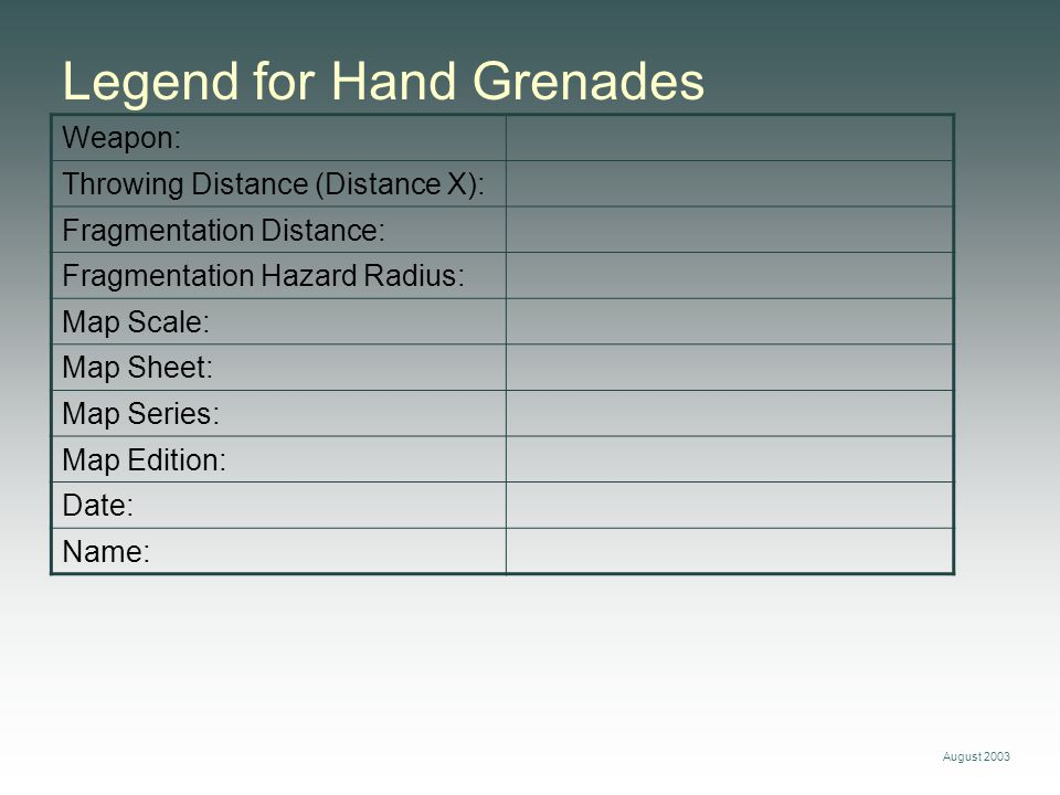 August 2003 Legend for Hand Grenades Weapon: Throwing Distance (Distance X): Fragmentation Distance: Fragmentation Hazard Radius: Map Scale: Map Sheet