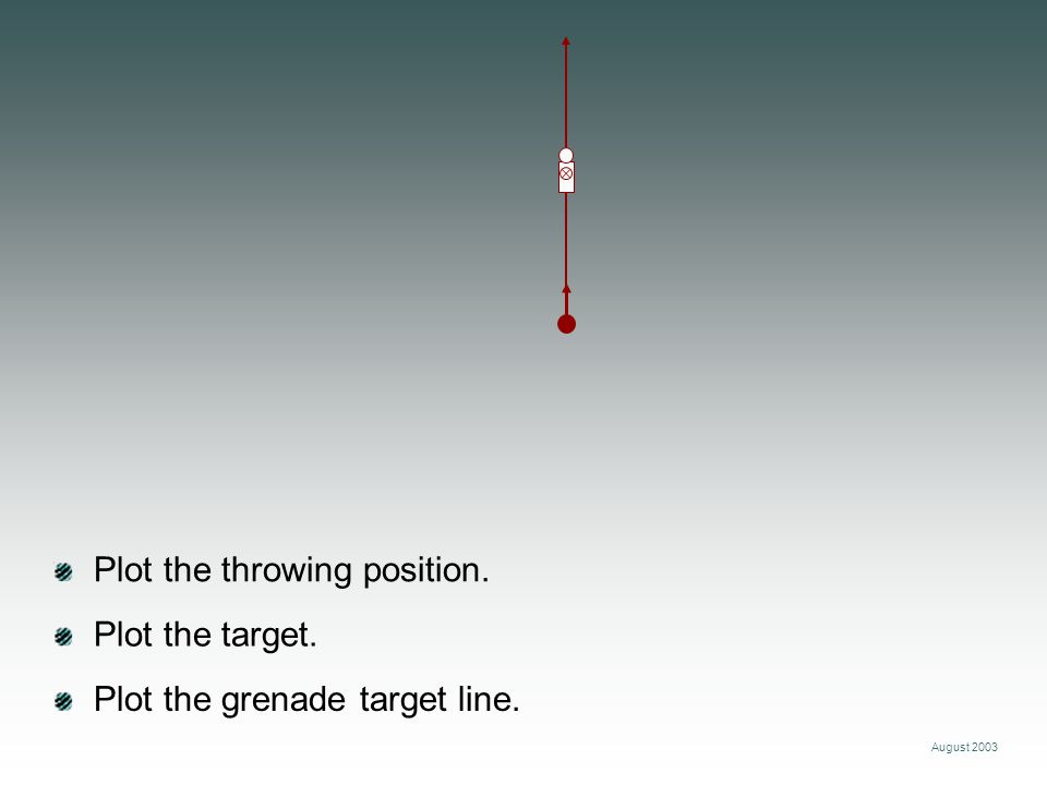 August 2003 Plot the throwing position. Plot the target. Plot the grenade target line.