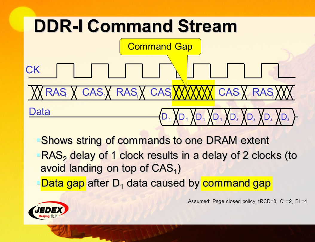 DDR-I Command Stream Shows string of commands to one DRAM extent Shows string of commands to one DRAM extent RAS 2 delay of 1 clock results in a delay of 2 clocks (to avoid landing on top of CAS 1 ) RAS 2 delay of 1 clock results in a delay of 2 clocks (to avoid landing on top of CAS 1 ) Data gap after D 1 data caused by command gap Data gap after D 1 data caused by command gap Assumed: Page closed policy, tRCD=3, CL=2, BL=4 CK RASCASRASCAS RAS 0 0 1 1 2 Data D D D D D 0 D 0 D 0 D 0 Command Gap