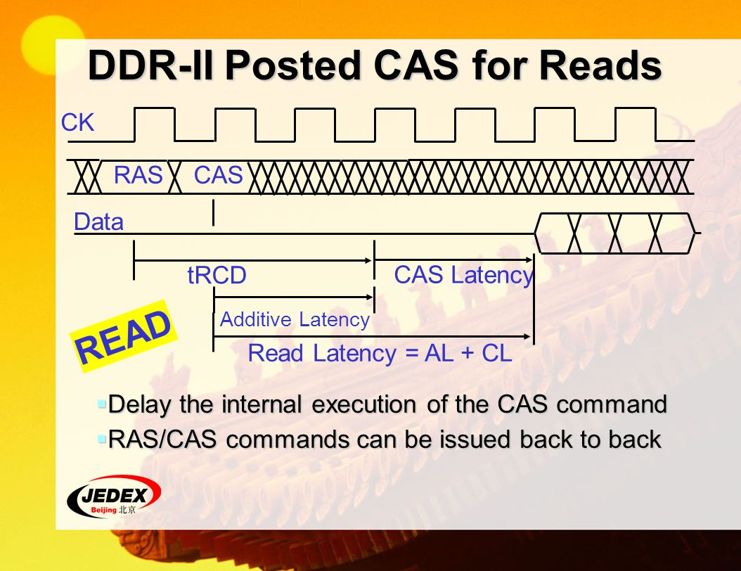 DDR-II Posted CAS for Reads Delay the internal execution of the CAS command Delay the internal execution of the CAS command RAS/CAS commands can be issued back to back RAS/CAS commands can be issued back to back CK Data RASCAS tRCD CAS Latency Additive Latency Read Latency = AL + CL READ