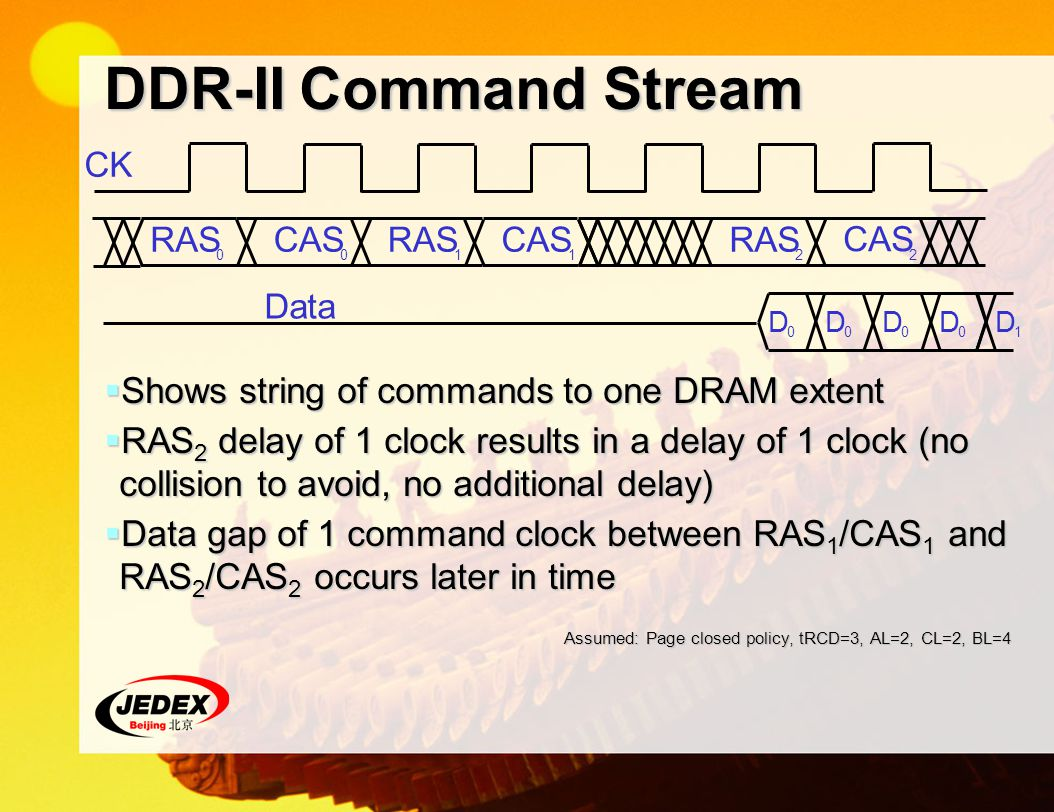 DDR-II Command Stream Shows string of commands to one DRAM extent Shows string of commands to one DRAM extent RAS 2 delay of 1 clock results in a delay of 1 clock (no collision to avoid, no additional delay) RAS 2 delay of 1 clock results in a delay of 1 clock (no collision to avoid, no additional delay) Data gap of 1 command clock between RAS 1 /CAS 1 and RAS 2 /CAS 2 occurs later in time Data gap of 1 command clock between RAS 1 /CAS 1 and RAS 2 /CAS 2 occurs later in time Assumed: Page closed policy, tRCD=3, AL=2, CL=2, BL=4 CK RASCASRASCASRAS CAS Data D 1 D 0 D 0 D 0 D 0