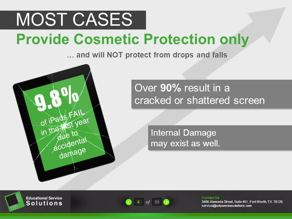 4of35 Provide Cosmetic Protection only MOST CASES … and will NOT protect from drops and falls Over 90% result in a cracked or shattered screen Internal Damage may exist as well.