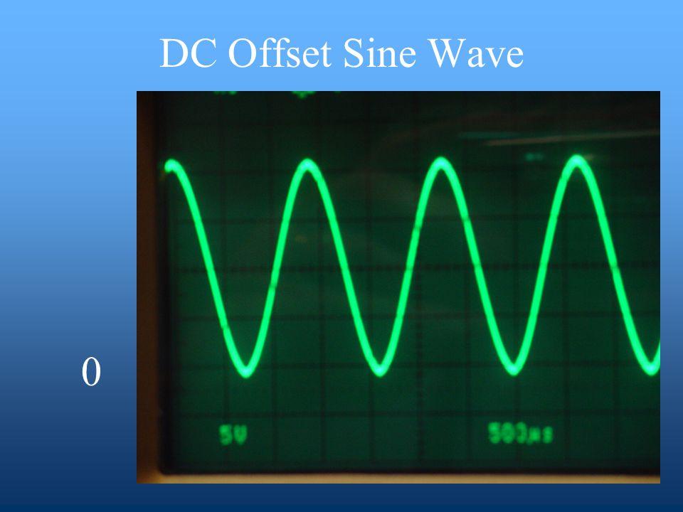 DC Offset Sine Wave 0