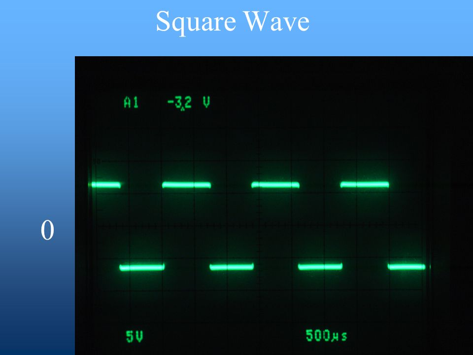 Square Wave 0
