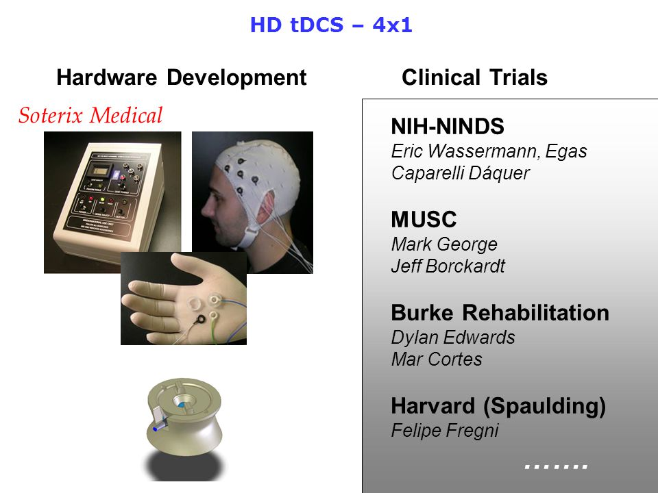 HD tDCS – 4x1 Hardware DevelopmentClinical Trials NIH-NINDS Eric Wassermann, Egas Caparelli Dáquer MUSC Mark George Jeff Borckardt Burke Rehabilitatio