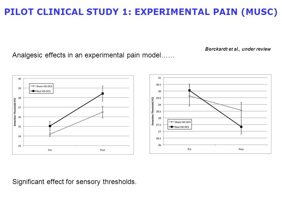 PILOT CLINICAL STUDY 1: EXPERIMENTAL PAIN (MUSC) Borckardt et al., under review Analgesic effects in an experimental pain model…… Significant effect f