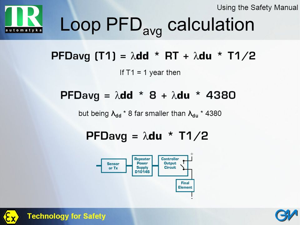 Loop PFD avg calculation If T1 = 1 year then but being λ dd * 8 far smaller than λ du * 4380 Using the Safety Manual