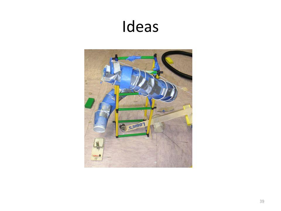 Ideas 39