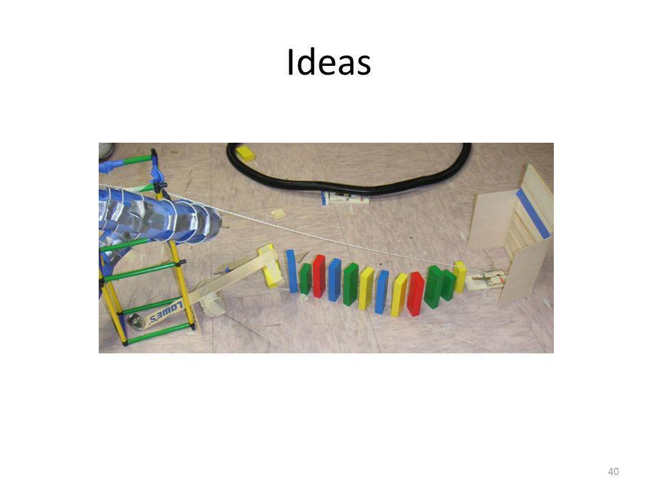Ideas 40
