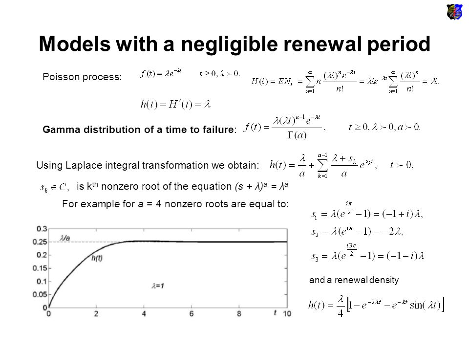 Models with a negligible renewal period Weibull distribution of time to failure: Using discrete Fourier transformation: where μ is an expected value of a time to failure: We can estimate in this way an error of a finite sum α > 0 is a shape parameter, λ > 0 is a scale parameter because a remainder is limited