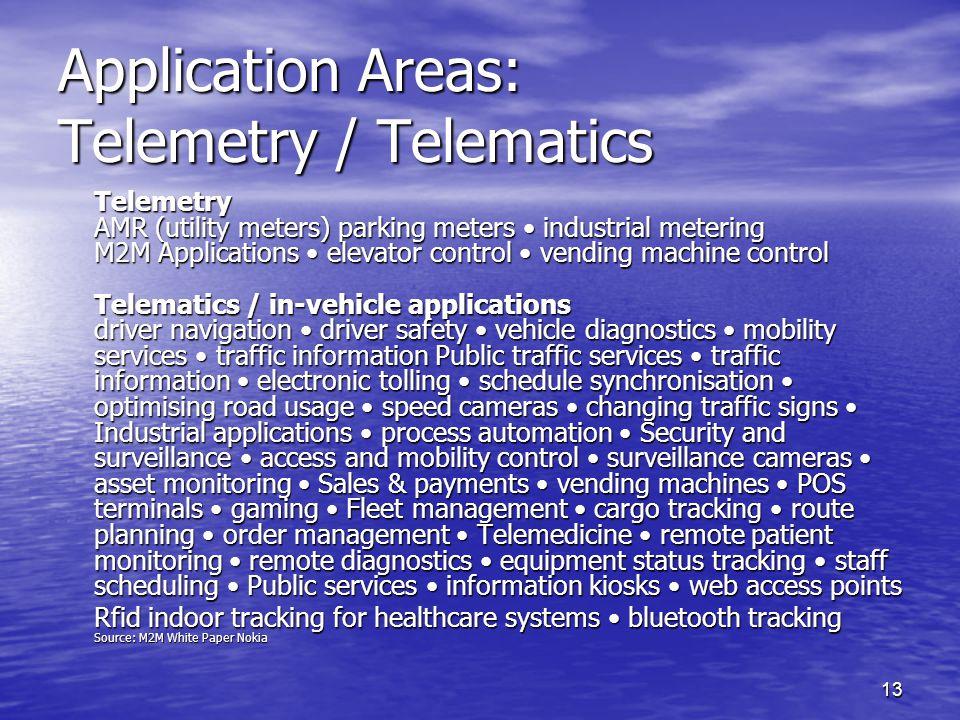 13 Application Areas: Telemetry / Telematics Telemetry AMR (utility meters) parking meters industrial metering M2M Applications elevator control vendi