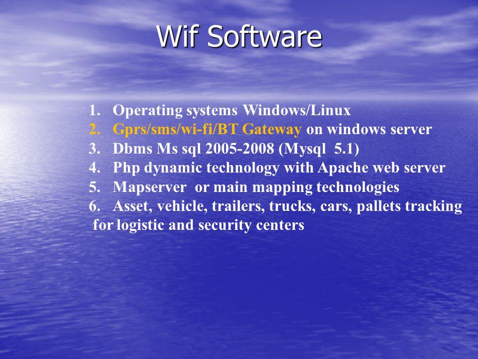 1.Operating systems Windows/Linux 2.Gprs/sms/wi-fi/BT Gateway on windows server 3.Dbms Ms sql 2005-2008 (Mysql 5.1) 4.Php dynamic technology with Apac