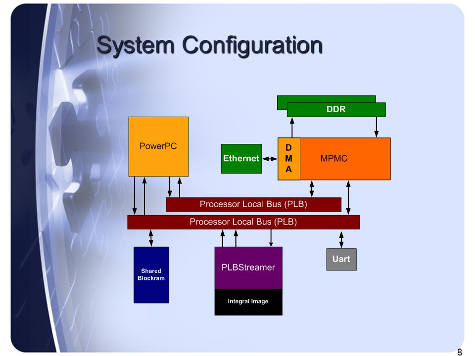 8 System Configuration