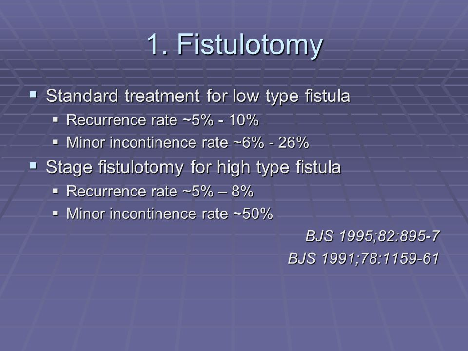 1. Fistulotomy Standard treatment for low type fistula Standard treatment for low type fistula Recurrence rate ~5% - 10% Recurrence rate ~5% - 10% Min