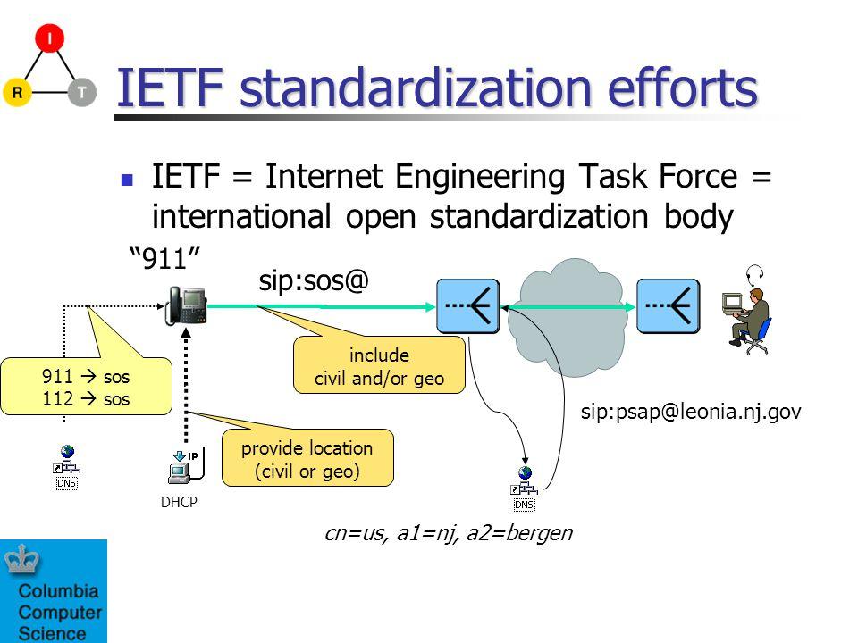 IETF standardization efforts IETF = Internet Engineering Task Force = international open standardization body provide location (civil or geo) include