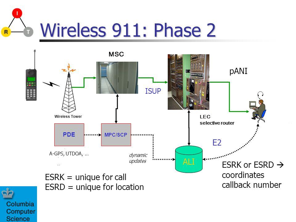 Wireless 911: Phase 2 y Netrs r t i i l S t w.ap.co Wireless Tower ALI PDE A-GPS, UTDOA, … MPC/SCP ESRK or ESRD coordinates callback number pANI ISUP