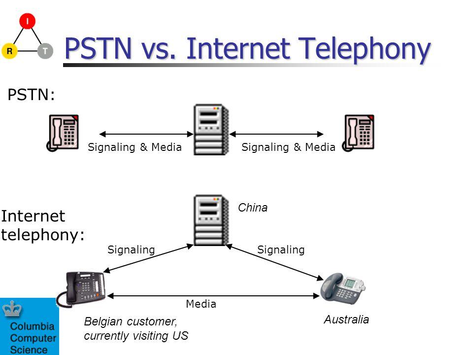 PSTN vs. Internet Telephony Signaling & Media Signaling Media PSTN: Internet telephony: China Belgian customer, currently visiting US Australia