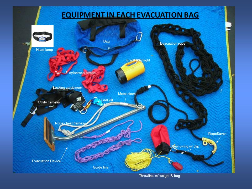 EQUIPMENT IN EACH EVACUATION BAG Two – 6 nylon web straps Bag Evacuation rope 6 volt flashlight Guide line Utility harness GRIGRI Evacuation Device Head lamp Throwline w/ weight & bag RopeSaver Locking carabineer Rope chest harness Metal cinch Steel o-ring w/ clip