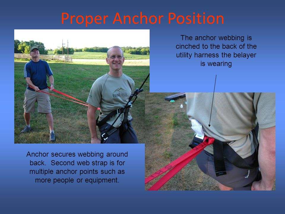 Proper Anchor Position The anchor webbing is cinched to the back of the utility harness the belayer is wearing Anchor secures webbing around back.