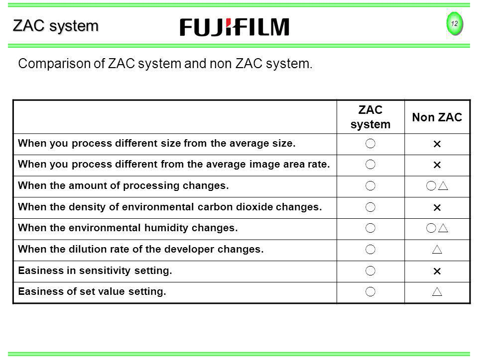 12 ZAC system Comparison of ZAC system and non ZAC system.