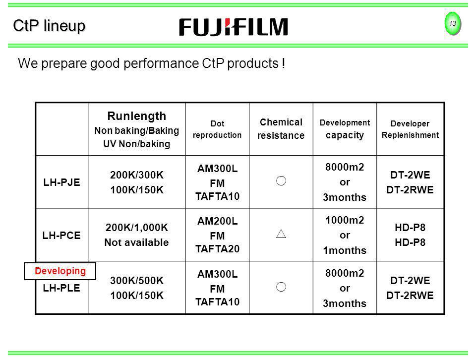 13 CtP lineup We prepare good performance CtP products ! Runlength Non baking/Baking UV Non/baking Dot reproduction Chemical resistance Development ca