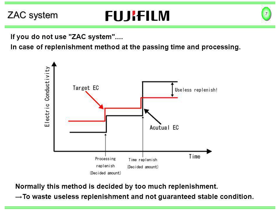 7 ZAC system If you do not use ZAC system ....