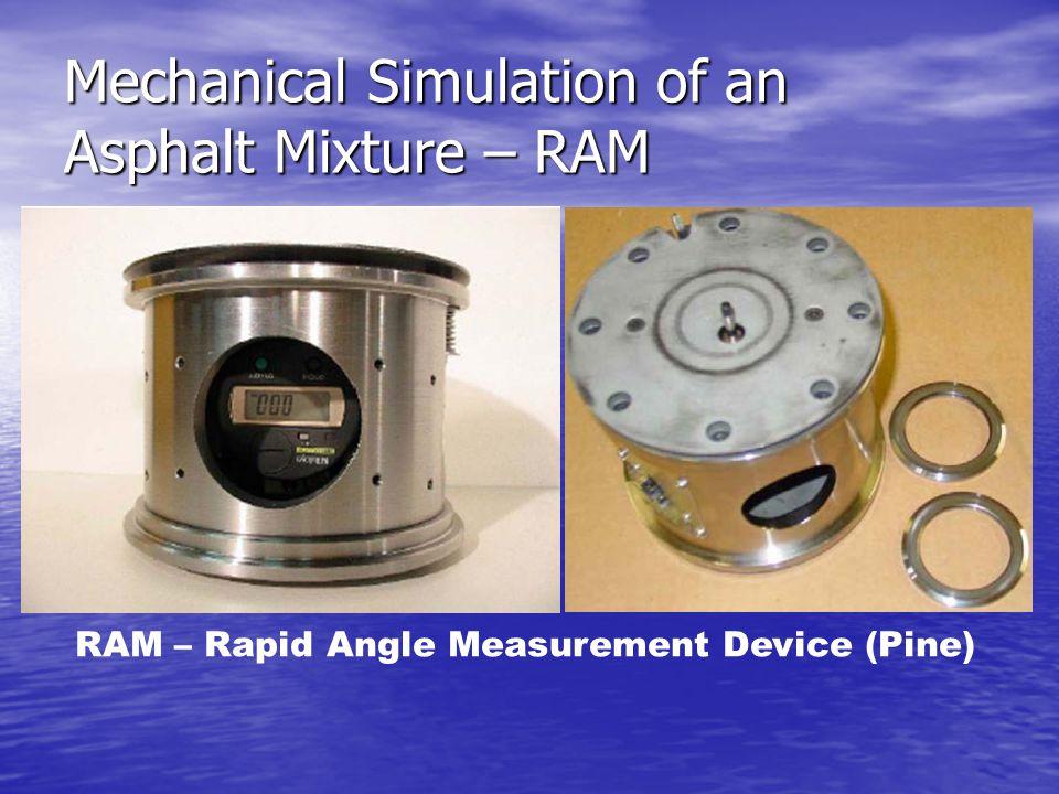 Mechanical Simulation of an Asphalt Mixture – RAM RAM – Rapid Angle Measurement Device (Pine)