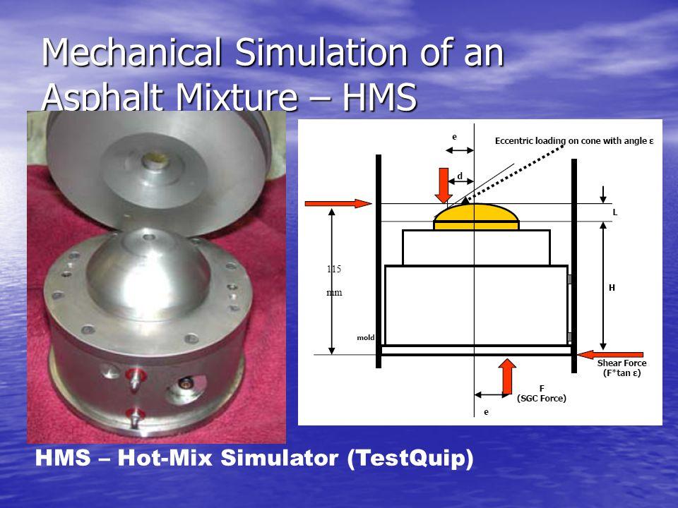 Mechanical Simulation of an Asphalt Mixture – HMS HMS – Hot-Mix Simulator (TestQuip)