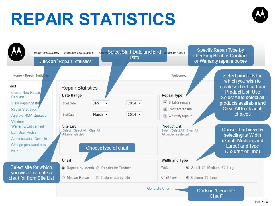 REPAIR STATISTICS PAGE 20 Click on Repair Statistics Select Start Date and End Date Select site for which you wish to create a chart for from Site Lis