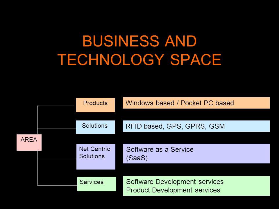 Technical Skills Front End Development ToolsMicrosoft.NET, VB, Developer 2000, Power builder, JAVA, SWING RDBMSMS-SQL, ORACLE, MY SQL, SYBASE Middle layer TechnologiesBiztalk, Weblogic, Websphere, COM / DCOM, MS – Transaction Server Web Based Front End ToolsHTML, Javascript, XML, Java Applets, Macromedia Flash, Macromedia Director, Visual Age for Java, WebSphere Studio, VS.Net, Front Page 2000, J Builder, Visual Interdev Web Servers LanguagesASP, Apache, Java Web Server, IIS, C, C++, JAVA, PERL Development PlatformsVisual Studio 6.0, Visual Studio.NET,.NET Framework, J2EE, J2ME, J2SE, Client Server Technologies Operating systemsNT / 2000, WIN 95 & 98