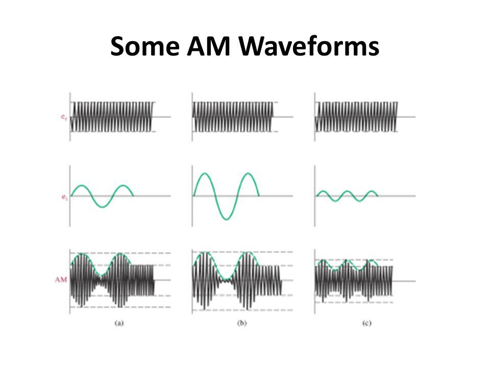 Some AM Waveforms