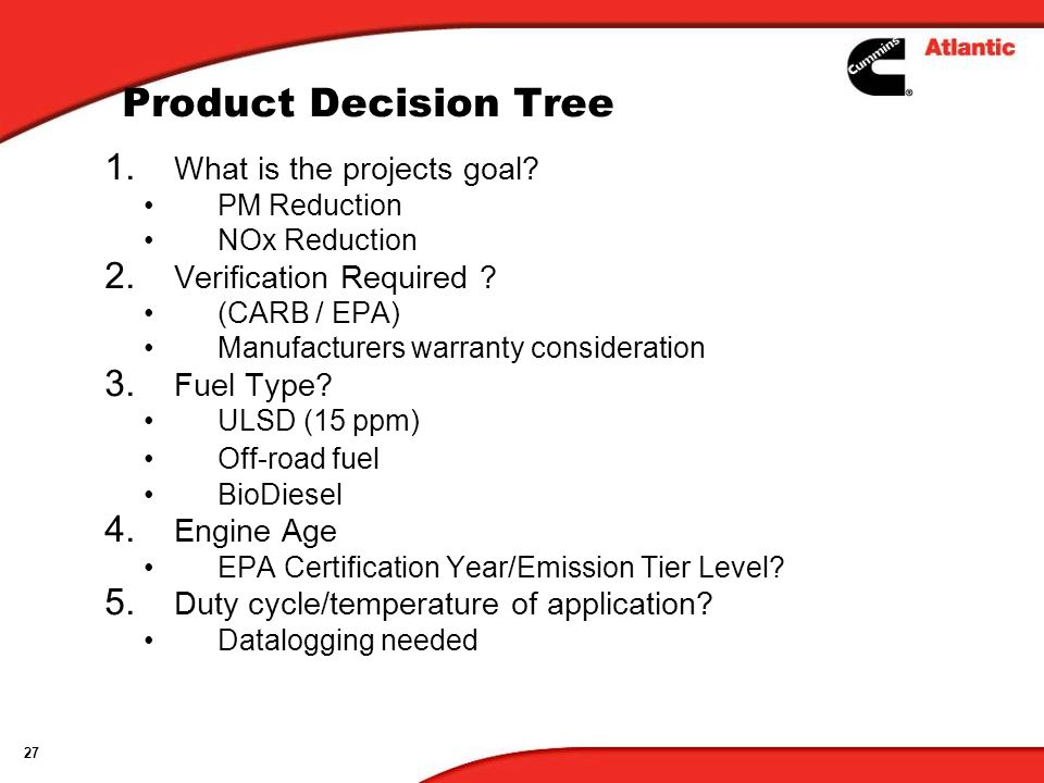 27 Product Decision Tree 1.What is the projects goal.