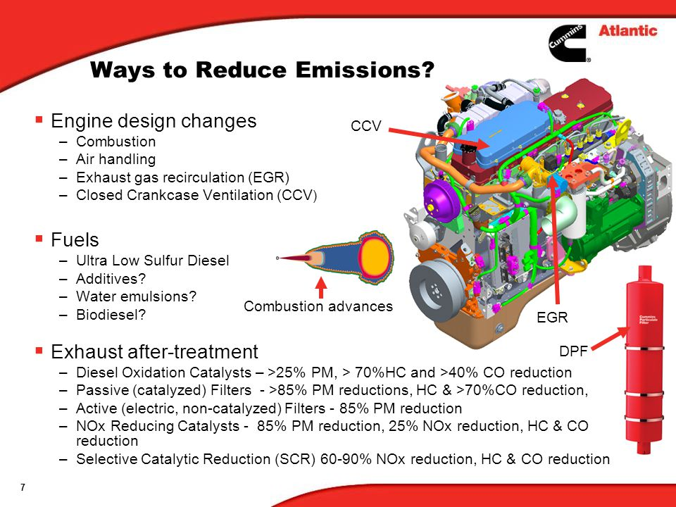 7 Engine design changes –Combustion –Air handling –Exhaust gas recirculation (EGR) –Closed Crankcase Ventilation (CCV ) Fuels –Ultra Low Sulfur Diesel –Additives.