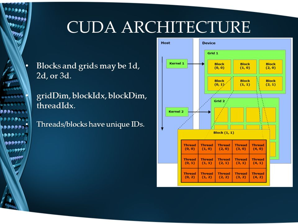 CUDA ARCHITECTURE Blocks and grids may be 1d, 2d, or 3d.