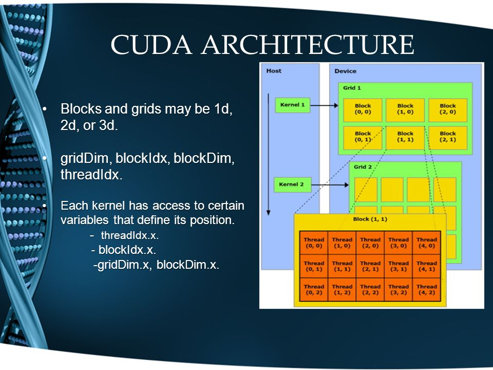 CUDA ARCHITECTURE Blocks and grids may be 1d, 2d, or 3d.Blocks and grids may be 1d, 2d, or 3d.