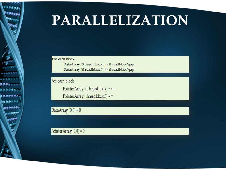 PARALLELIZATION