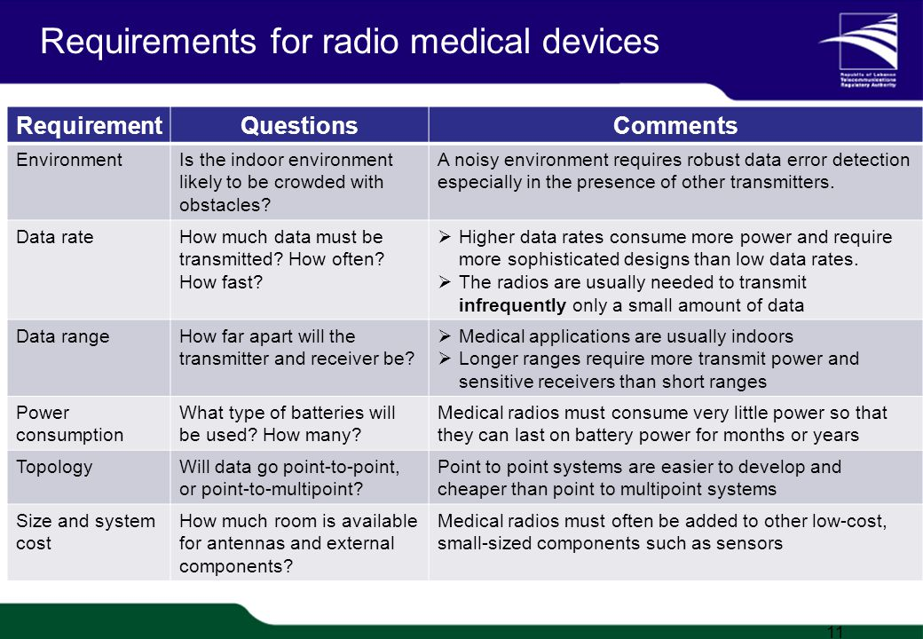 TRA Proprietary 1/20 Requirements for radio medical devices RequirementQuestionsComments EnvironmentIs the indoor environment likely to be crowded with obstacles.