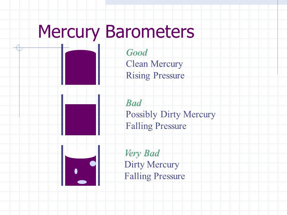 Good Clean Mercury Rising Pressure Bad Possibly Dirty Mercury Falling Pressure Very Bad Dirty Mercury Falling Pressure Mercury Barometers