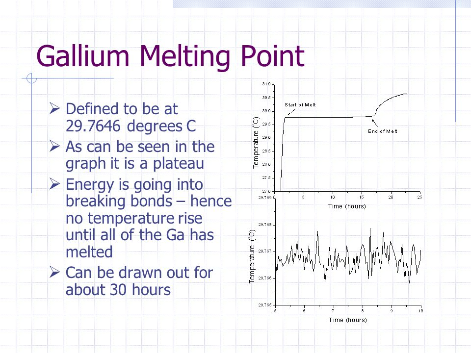 Gallium Melting Point Defined to be at 29.7646 degrees C As can be seen in the graph it is a plateau Energy is going into breaking bonds – hence no temperature rise until all of the Ga has melted Can be drawn out for about 30 hours