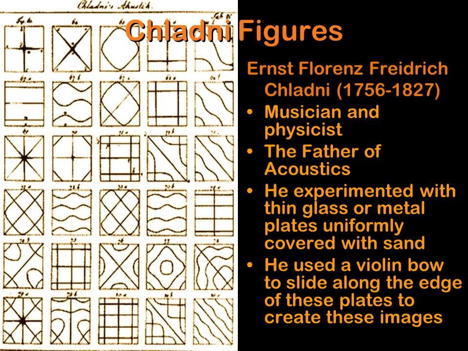 Ernst Florenz Freidrich Chladni (1756-1827) Musician and physicist The Father of Acoustics He experimented with thin glass or metal plates uniformly covered with sand He used a violin bow to slide along the edge of these plates to create these images Chladni Figures
