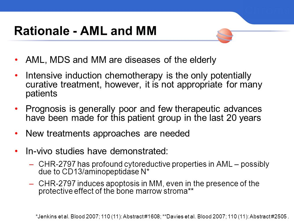 Rationale - AML and MM AML, MDS and MM are diseases of the elderly Intensive induction chemotherapy is the only potentially curative treatment, however, it is not appropriate for many patients Prognosis is generally poor and few therapeutic advances have been made for this patient group in the last 20 years New treatments approaches are needed In-vivo studies have demonstrated: –CHR-2797 has profound cytoreductive properties in AML – possibly due to CD13/aminopeptidase N* –CHR-2797 induces apoptosis in MM, even in the presence of the protective effect of the bone marrow stroma** *Jenkins et al.