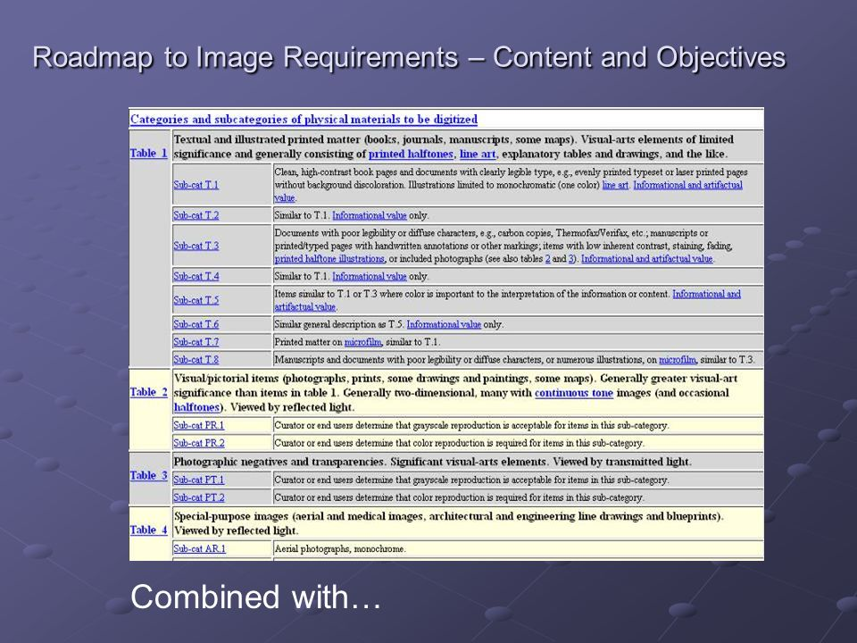 Roadmap to Image Requirements – Performance Measures