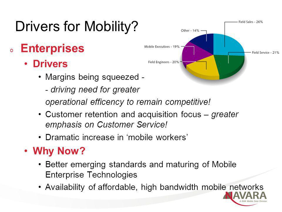 o Enterprises Drivers Margins being squeezed - - driving need for greater operational efficency to remain competitive.