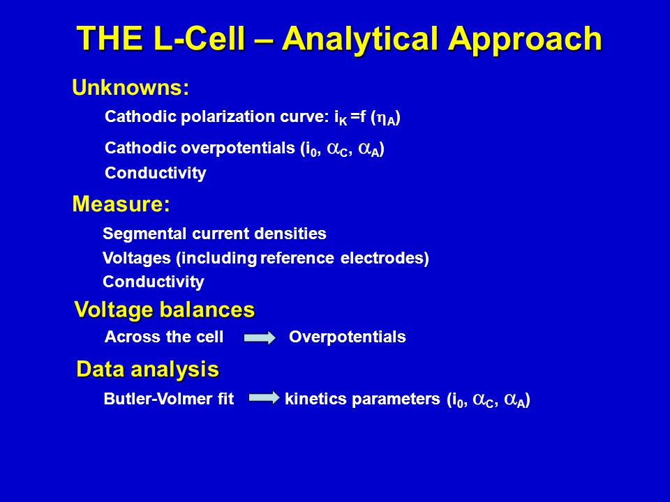 THE L-Cell – Analytical Approach THE L-Cell – Analytical Approach Unknowns: Voltage balances Cathodic polarization curve: i K =f ( A ) Cathodic overpo
