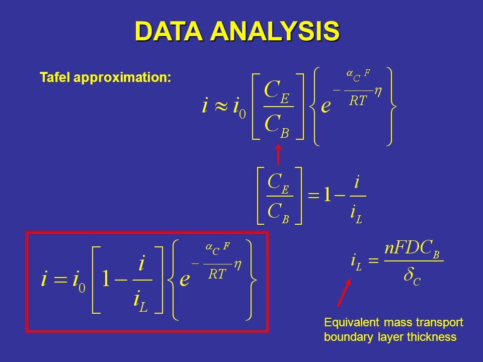 DATA ANALYSIS Tafel approximation: Equivalent mass transport boundary layer thickness